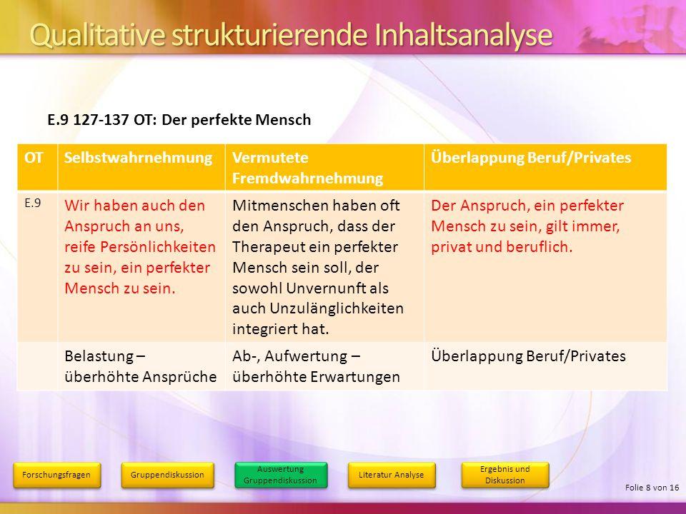 Qualitative strukturierende Inhaltsanalyse Forschungsfragen Gruppendiskussion Auswertung Gruppendiskussion Literatur Analyse Ergebnis und Diskussion F