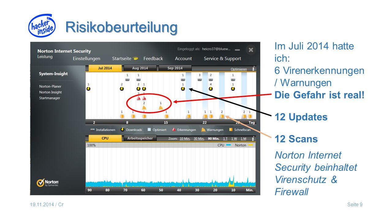 19.11.2014 / CrSeite 9 Risikobeurteilung Im Juli 2014 hatte ich: 6 Virenerkennungen / Warnungen Die Gefahr ist real.