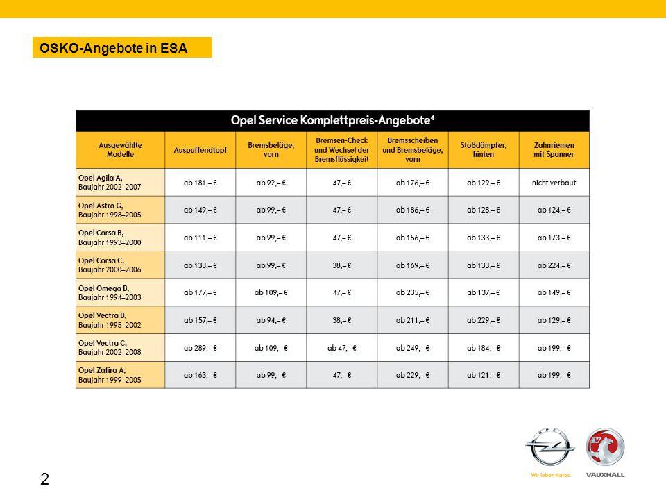 OSKO-Angebote in ESA 2