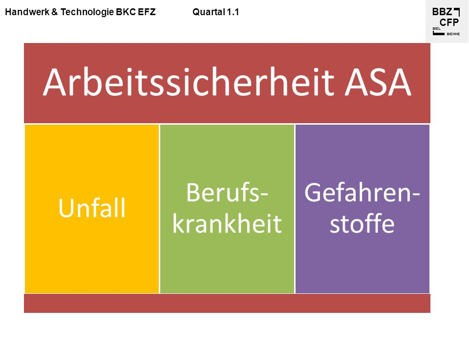 Handwerk & Technologie BKC EFZQuartal 1.1 Arbeitssicherheit ASA Unfall Berufs- krankheit Gefahren- stoffe
