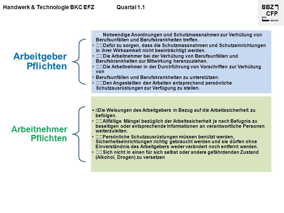 Handwerk & Technologie BKC EFZQuartal 1.1 Arbeitgeber Pflichten ƒƒNotwendige Anordnungen und Schutzmassnahmen zur Verhütung von Berufsunfällen und Ber