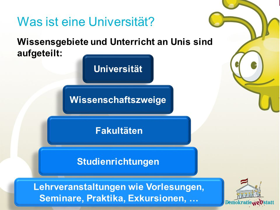 Wissensgebiete und Unterricht an Unis sind aufgeteilt: Was ist eine Universität? Universität Wissenschaftszweige Fakultäten Studienrichtungen Lehrvera