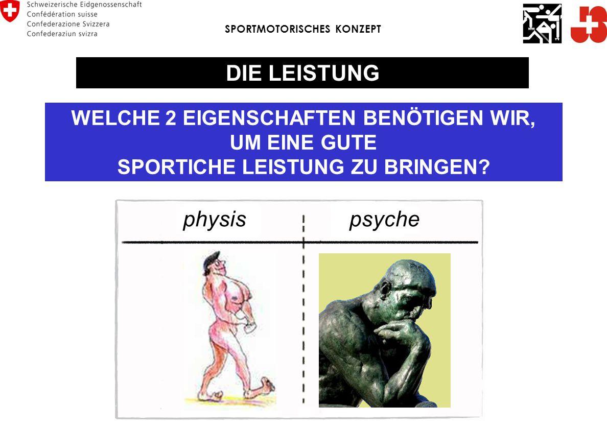 DIE LEISTUNG WELCHE 2 EIGENSCHAFTEN BENÖTIGEN WIR, UM EINE GUTE SPORTICHE LEISTUNG ZU BRINGEN? physispsyche SPORTMOTORISCHES KONZEPT