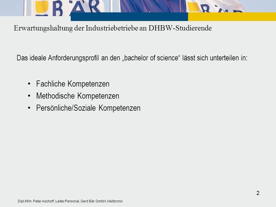"""Erwartungshaltung der Industriebetriebe an DHBW-Studierende Das ideale Anforderungsprofil an den """"bachelor of science"""" lässt sich unterteilen in: Fach"""