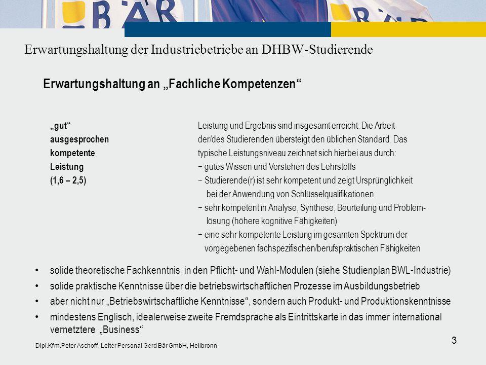"""Erwartungshaltung der Industriebetriebe an DHBW-Studierende Erwartungshaltung an """"Fachliche Kompetenzen"""" """"gut"""" ausgesprochen kompetente Leistung (1,6"""