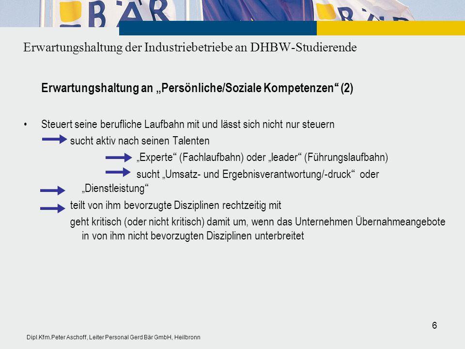 """Erwartungshaltung der Industriebetriebe an DHBW-Studierende Erwartungshaltung an """"Persönliche/Soziale Kompetenzen"""" (2) Steuert seine berufliche Laufba"""