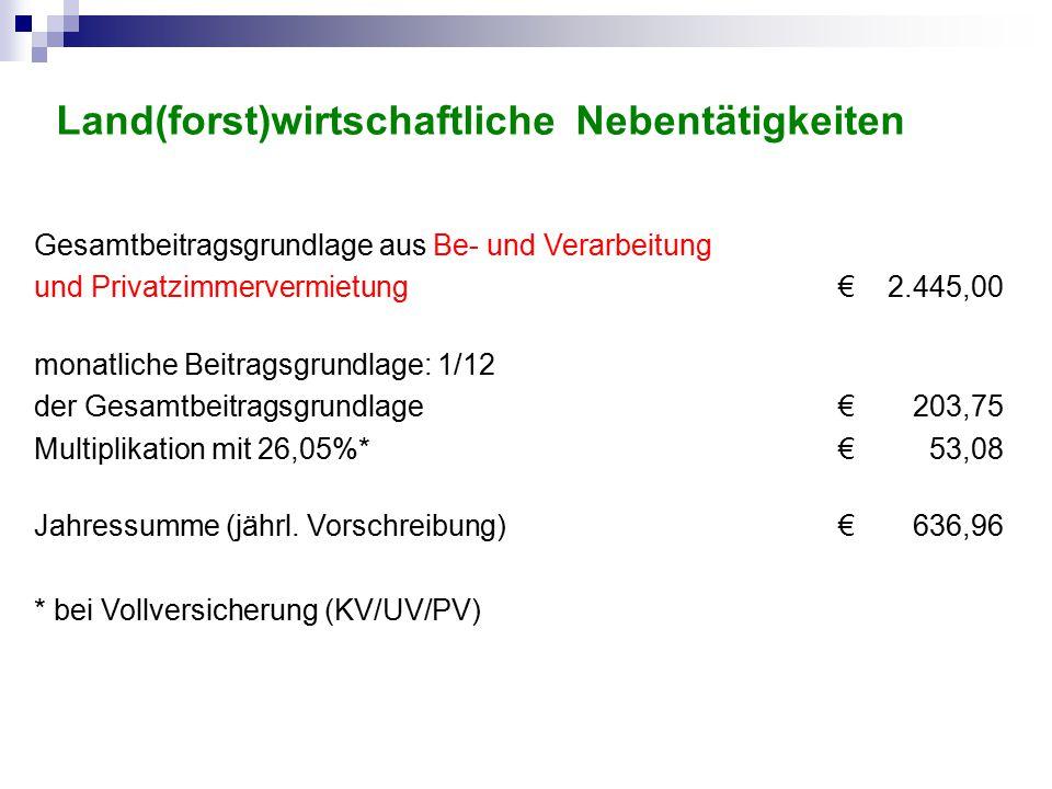 Gesamtbeitragsgrundlage aus Be- und Verarbeitung und Privatzimmervermietung€2.445,00 monatliche Beitragsgrundlage: 1/12 der Gesamtbeitragsgrundlage€20
