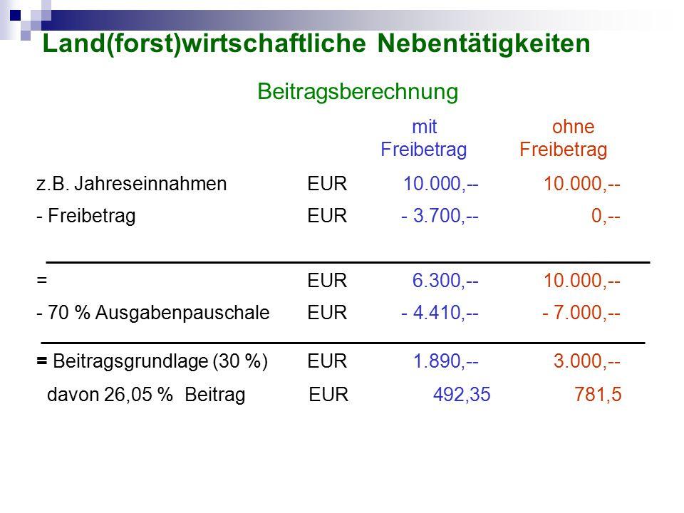 Beitragsberechnung =EUR6.300,--10.000,-- - 70 % AusgabenpauschaleEUR- 4.410,--- 7.000,-- mit ohne Freibetrag Freibetrag z.B. JahreseinnahmenEUR10.000,