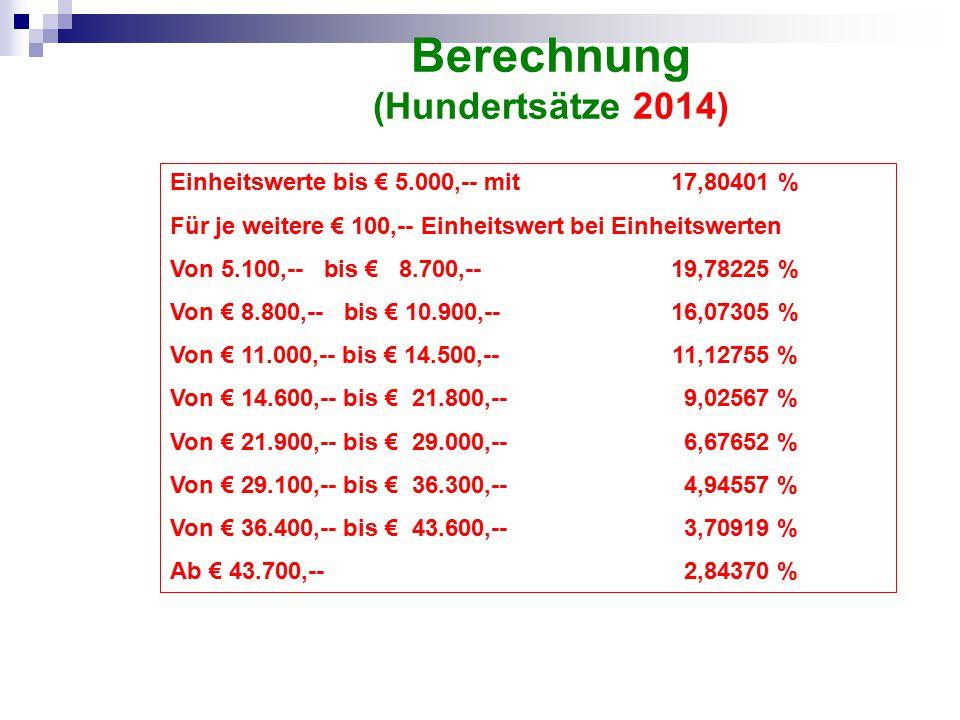 Berechnung (Hundertsätze 2014) Einheitswerte bis € 5.000,-- mit 17,80401 % Für je weitere € 100,-- Einheitswert bei Einheitswerten Von 5.100,-- bis €