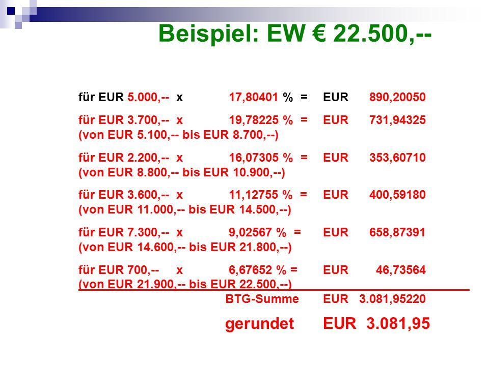 Beispiel: EW € 22.500,-- für EUR 5.000,--x 17,80401 % = EUR 890,20050 für EUR 3.700,--x 19,78225 % =EUR 731,94325 (von EUR 5.100,-- bis EUR 8.700,--)
