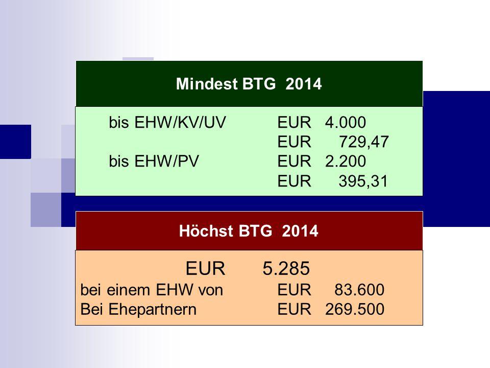 Mindest BTG 2014 bis EHW/KV/UVEUR 4.000 EUR 729,47 bis EHW/PVEUR2.200 EUR 395,31 Höchst BTG 2014 EUR 5.285 bei einem EHW vonEUR 83.600 Bei Ehepartnern