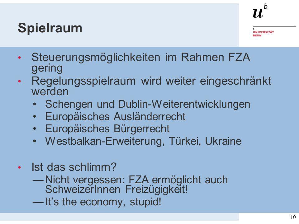 Spielraum Steuerungsmöglichkeiten im Rahmen FZA gering Regelungsspielraum wird weiter eingeschränkt werden Schengen und Dublin-Weiterentwicklungen Europäisches Ausländerrecht Europäisches Bürgerrecht Westbalkan-Erweiterung, Türkei, Ukraine Ist das schlimm.