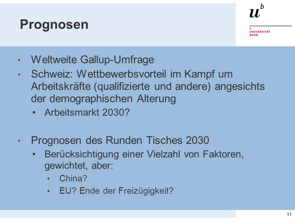 Prognosen Weltweite Gallup-Umfrage Schweiz: Wettbewerbsvorteil im Kampf um Arbeitskräfte (qualifizierte und andere) angesichts der demographischen Alterung Arbeitsmarkt 2030.