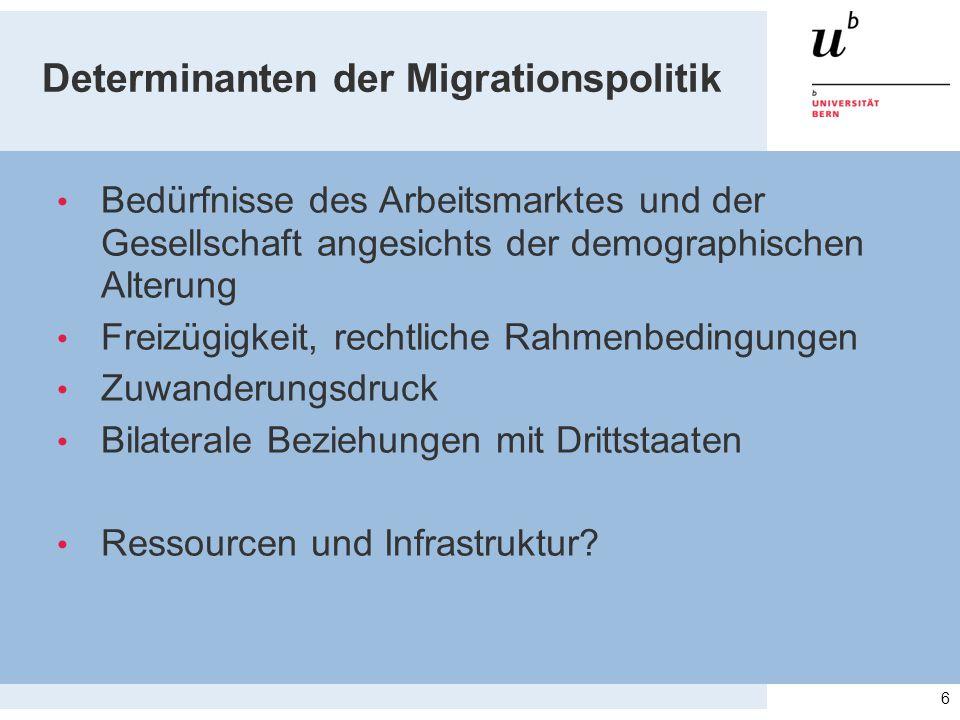 Determinanten der Migrationspolitik Bedürfnisse des Arbeitsmarktes und der Gesellschaft angesichts der demographischen Alterung Freizügigkeit, rechtliche Rahmenbedingungen Zuwanderungsdruck Bilaterale Beziehungen mit Drittstaaten Ressourcen und Infrastruktur.