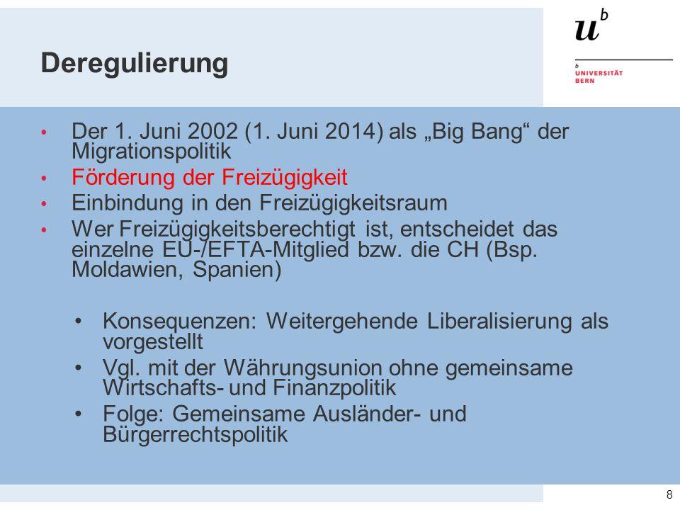 """Deregulierung Der 1. Juni 2002 (1. Juni 2014) als """"Big Bang"""" der Migrationspolitik Förderung der Freizügigkeit Einbindung in den Freizügigkeitsraum We"""