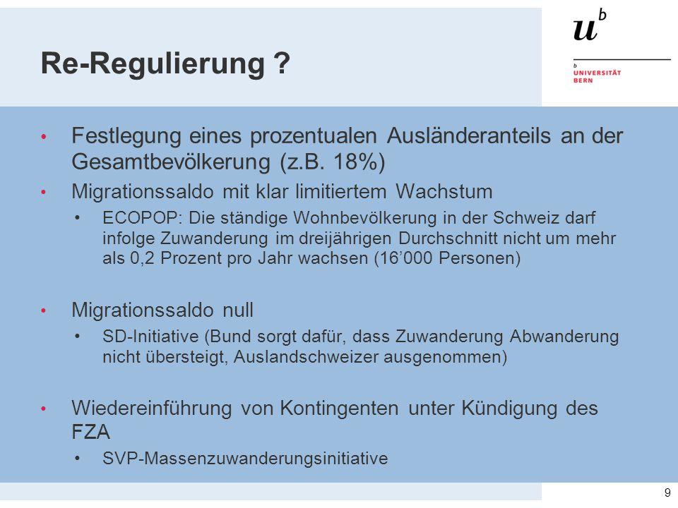 Re-Regulierung ? Festlegung eines prozentualen Ausländeranteils an der Gesamtbevölkerung (z.B. 18%) Migrationssaldo mit klar limitiertem Wachstum ECOP