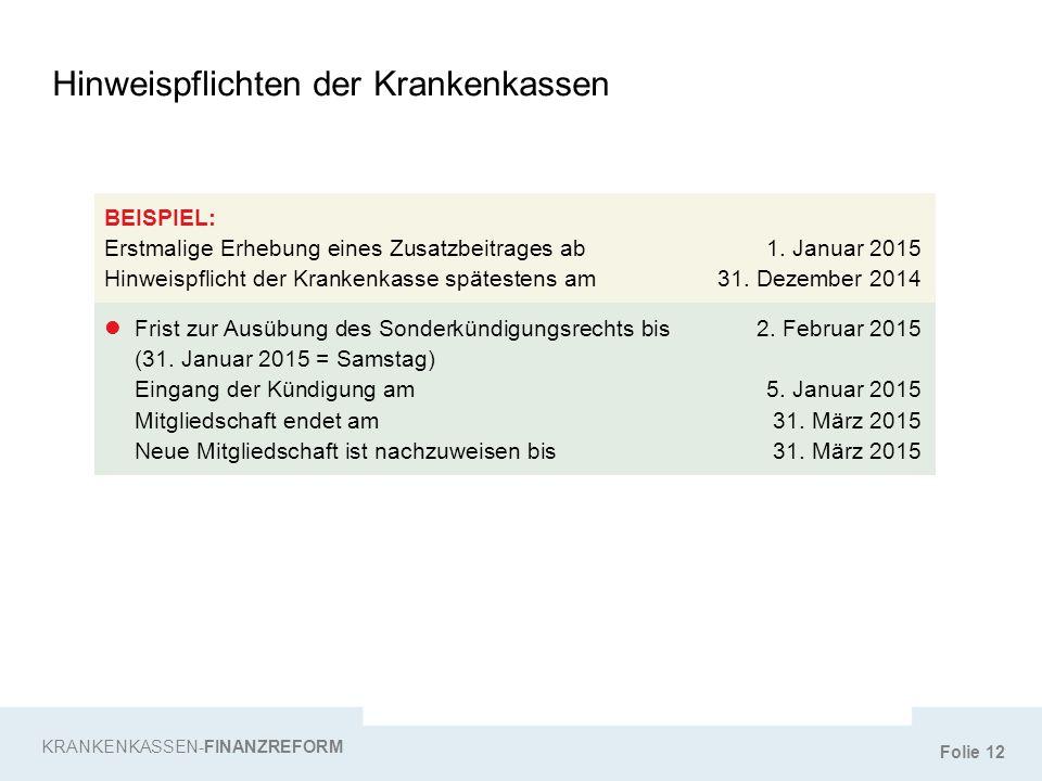Folie 12 KRANKENKASSEN-FINANZREFORM BEISPIEL: Erstmalige Erhebung eines Zusatzbeitrages ab1. Januar 2015 Hinweispflicht der Krankenkasse spätestens am