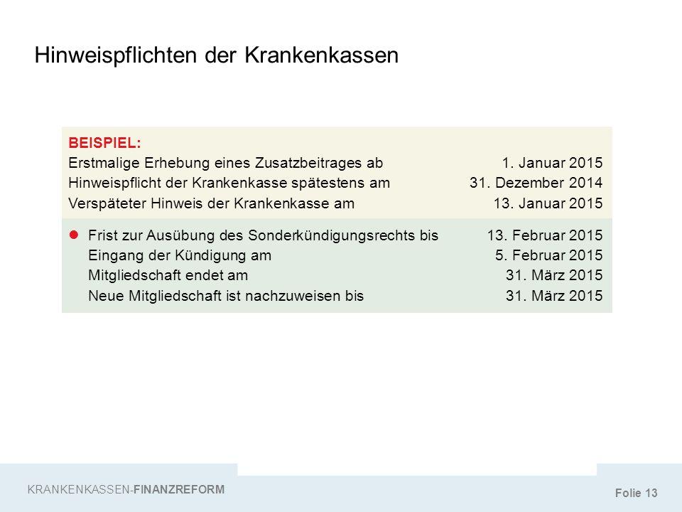 Folie 13 KRANKENKASSEN-FINANZREFORM BEISPIEL: Erstmalige Erhebung eines Zusatzbeitrages ab1. Januar 2015 Hinweispflicht der Krankenkasse spätestens am