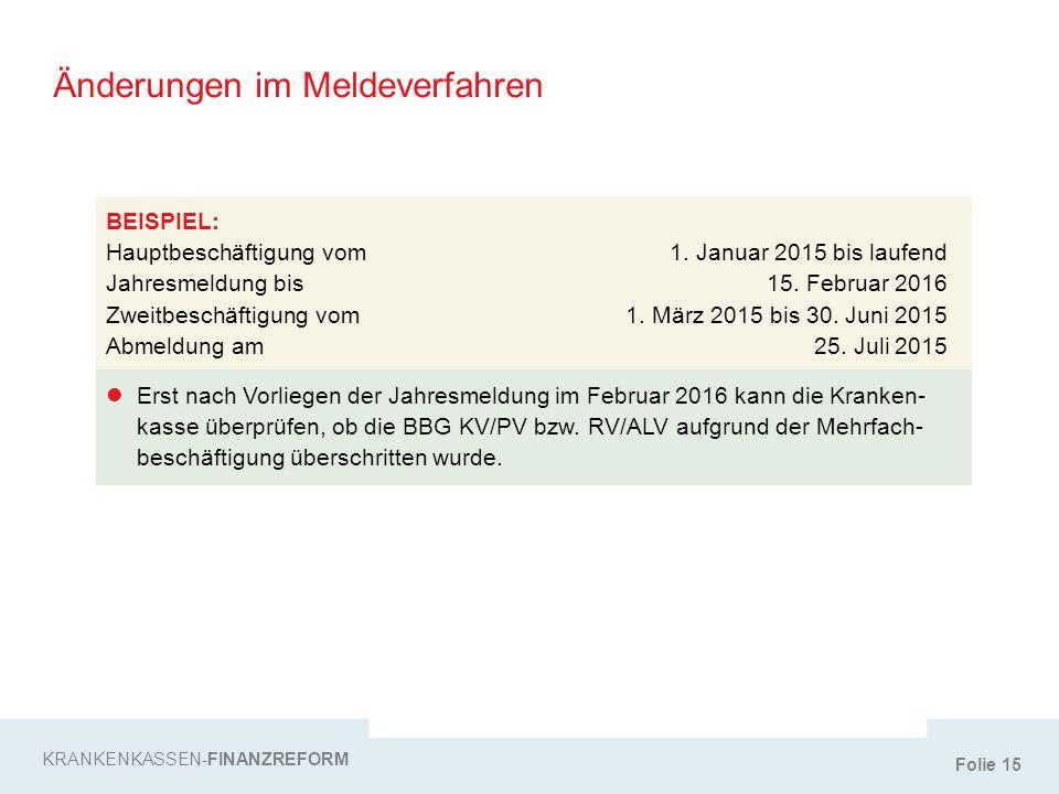 Folie 15 KRANKENKASSEN-FINANZREFORM Änderungen im Meldeverfahren BEISPIEL: Hauptbeschäftigung vom1. Januar 2015 bis laufend Jahresmeldung bis15. Febru