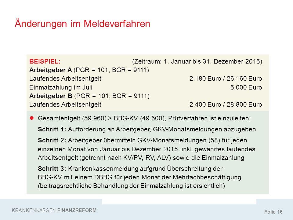 Folie 16 KRANKENKASSEN-FINANZREFORM Änderungen im Meldeverfahren BEISPIEL: (Zeitraum: 1. Januar bis 31. Dezember 2015) Arbeitgeber A (PGR = 101, BGR =