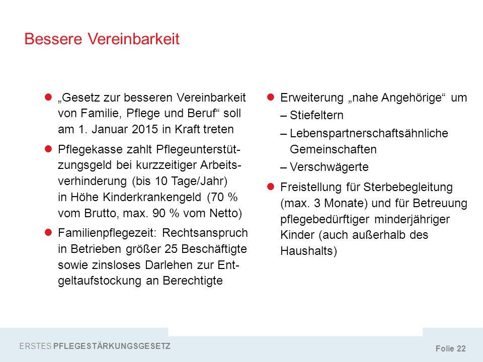 """Folie 22 Bessere Vereinbarkeit ERSTES PFLEGESTÄRKUNGSGESETZ """"Gesetz zur besseren Vereinbarkeit von Familie, Pflege und Beruf"""" soll am 1. Januar 2015 i"""
