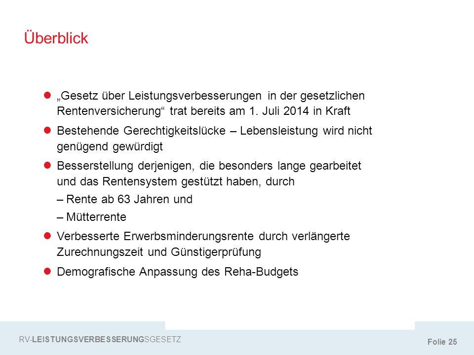 """Folie 25 Überblick """"Gesetz über Leistungsverbesserungen in der gesetzlichen Rentenversicherung"""" trat bereits am 1. Juli 2014 in Kraft Bestehende Gerec"""
