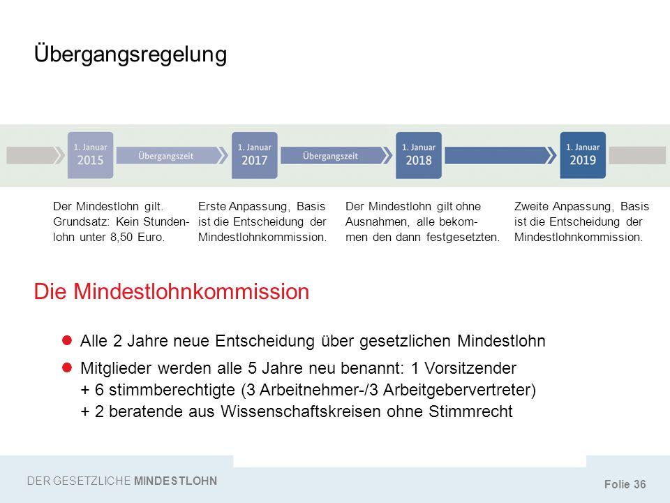 Folie 36 Übergangsregelung DER GESETZLICHE MINDESTLOHN Die Mindestlohnkommission Alle 2 Jahre neue Entscheidung über gesetzlichen Mindestlohn Mitglied