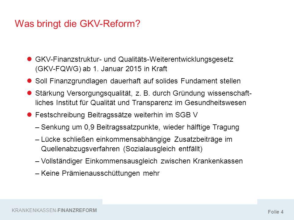 Folie 4 Was bringt die GKV-Reform? KRANKENKASSEN-FINANZREFORM GKV-Finanzstruktur- und Qualitäts-Weiterentwicklungsgesetz (GKV-FQWG) ab 1. Januar 2015