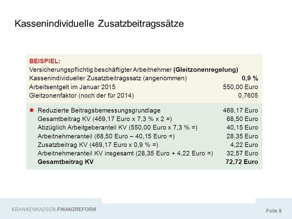 Folie 8 BEISPIEL: Versicherungspflichtig beschäftigter Arbeitnehmer (Gleitzonenregelung) Kassenindividueller Zusatzbeitragssatz (angenommen)0,9 % Arbe
