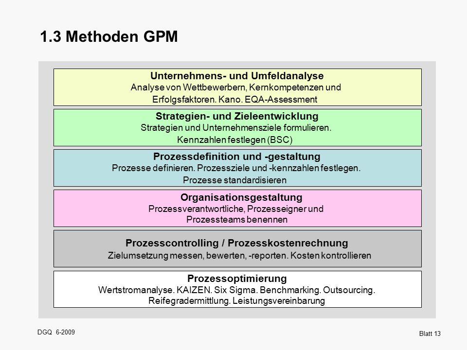 DGQ 6-2009 Blatt 13 1.3 Methoden GPM Unternehmens- und Umfeldanalyse Analyse von Wettbewerbern, Kernkompetenzen und Erfolgsfaktoren. Kano. EQA-Assessm