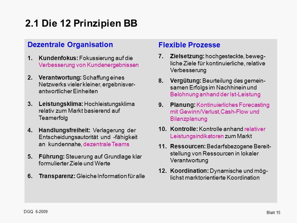 DGQ 6-2009 Blatt 15 Dezentrale Organisation 1.Kundenfokus: Fokussierung auf die Verbesserung von Kundenergebnissen 2.Verantwortung: Schaffung eines Ne