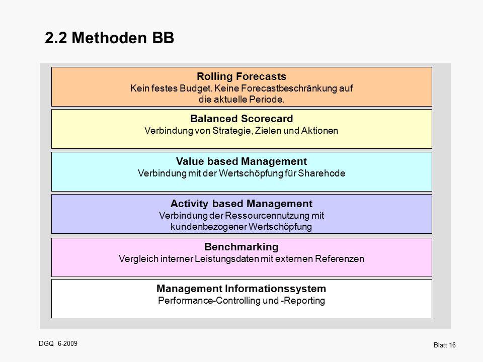 DGQ 6-2009 Blatt 16 Management Informationssystem Performance-Controlling und -Reporting Balanced Scorecard Verbindung von Strategie, Zielen und Aktio
