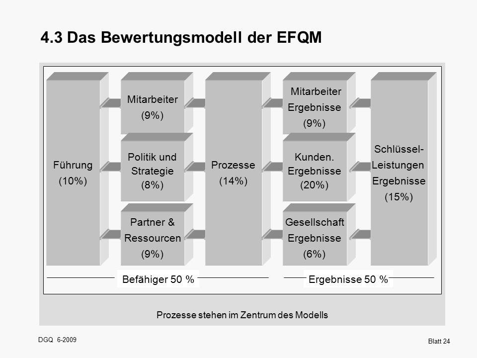 DGQ 6-2009 Blatt 24 4.3 Das Bewertungsmodell der EFQM Führung (10%) Ergebnisse 50 % Befähiger 50 % Mitarbeiter (9%) Politik und Strategie (8%) Partner