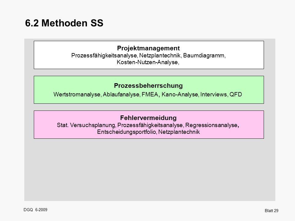 DGQ 6-2009 Blatt 29 6.2 Methoden SS Projektmanagement Prozessfähigkeitsanalyse, Netzplantechnik, Baumdiagramm, Kosten-Nutzen-Analyse, Prozessbeherrsch
