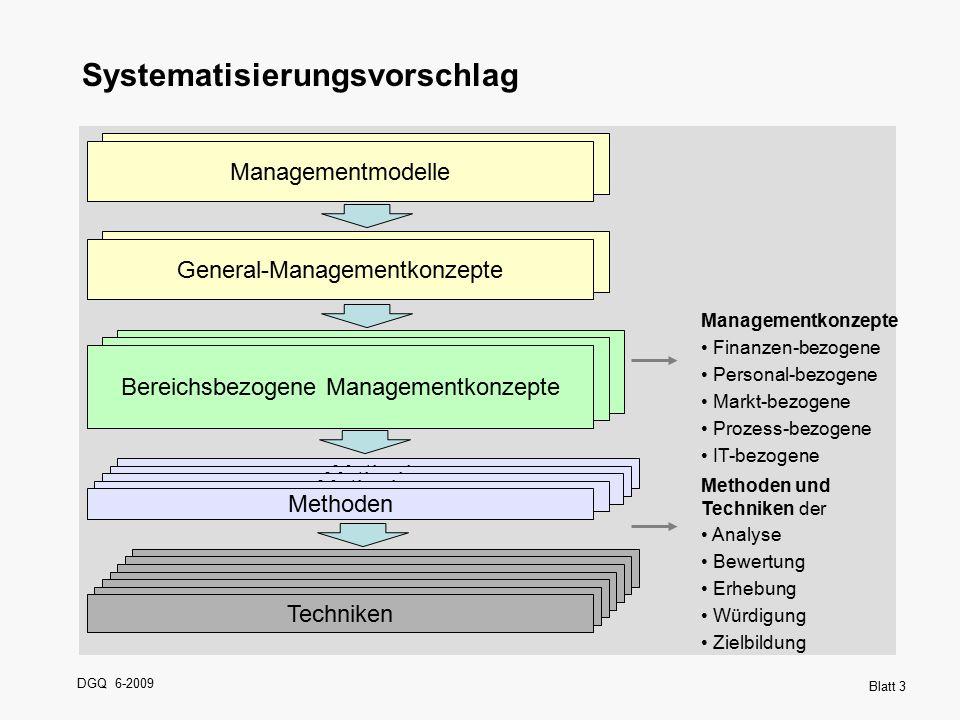 DGQ 6-2009 Blatt 3 Managementmodelle Konzepte Methode General-Management- konzepte Prozessbezogene Managementkonzepte Konzepte Techniken Methode Manag