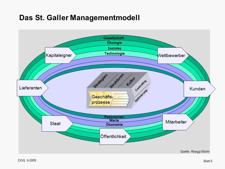 DGQ 6-2009 Blatt 6 Das St. Galler Managementmodell Gesellschaft Ökologie Technologie Ökonomie Soziales Werte Ressourcen Strategien Strukturen Kultur G