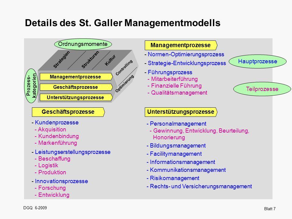 DGQ 6-2009 Blatt 7 Optimierung Strategien Strukturen Kultur Controlling Managementprozesse Geschäftsprozesse Unterstützungsprozesse Prozess- kategorie