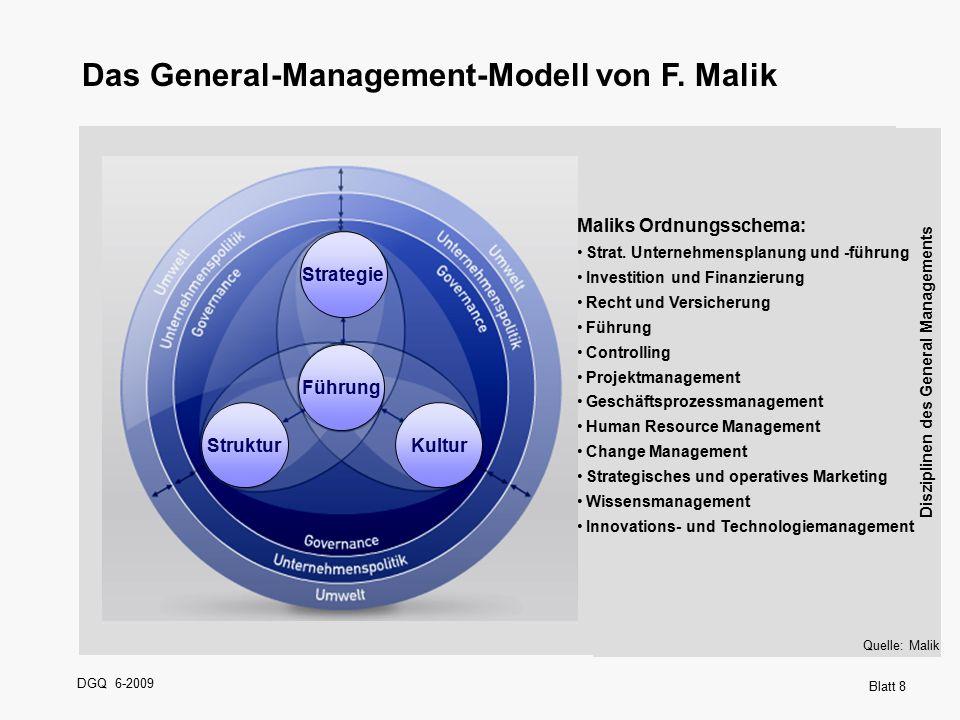 DGQ 6-2009 Blatt 8 Das General-Management-Modell von F. Malik Maliks Ordnungsschema: Strat. Unternehmensplanung und -führung Investition und Finanzier