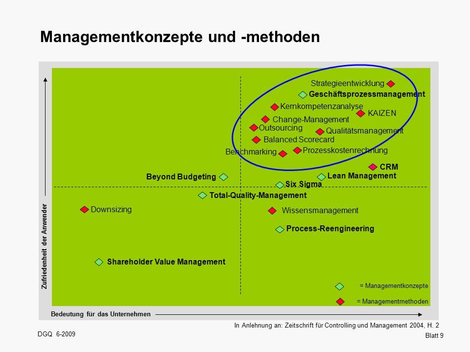 DGQ 6-2009 Blatt 9 In Anlehnung an: Zeitschrift für Controlling und Management 2004, H. 2 Bedeutung für das Unternehmen Zufriedenheit der Anwender Wis