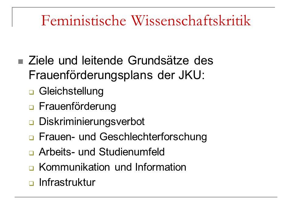 Feministische Wissenschaftskritik Ziele und leitende Grundsätze des Frauenförderungsplans der JKU:  Gleichstellung  Frauenförderung  Diskriminierun