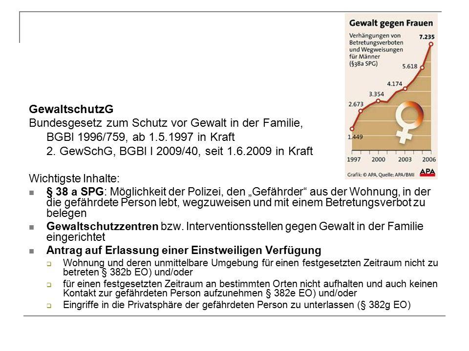 GewaltschutzG Bundesgesetz zum Schutz vor Gewalt in der Familie, BGBl 1996/759, ab 1.5.1997 in Kraft 2. GewSchG, BGBl I 2009/40, seit 1.6.2009 in Kraf