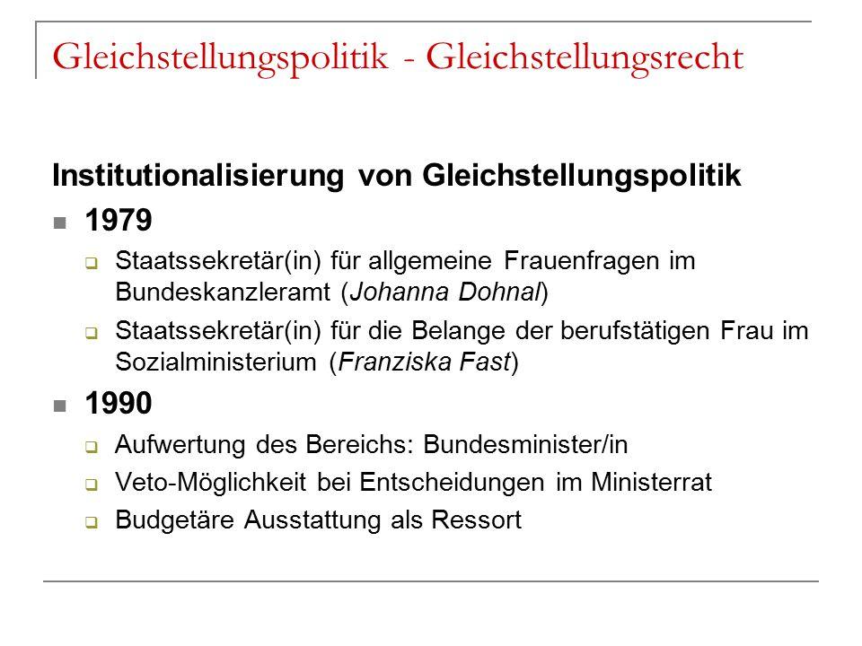 Gleichstellungspolitik - Gleichstellungsrecht Institutionalisierung von Gleichstellungspolitik 1979  Staatssekretär(in) für allgemeine Frauenfragen i