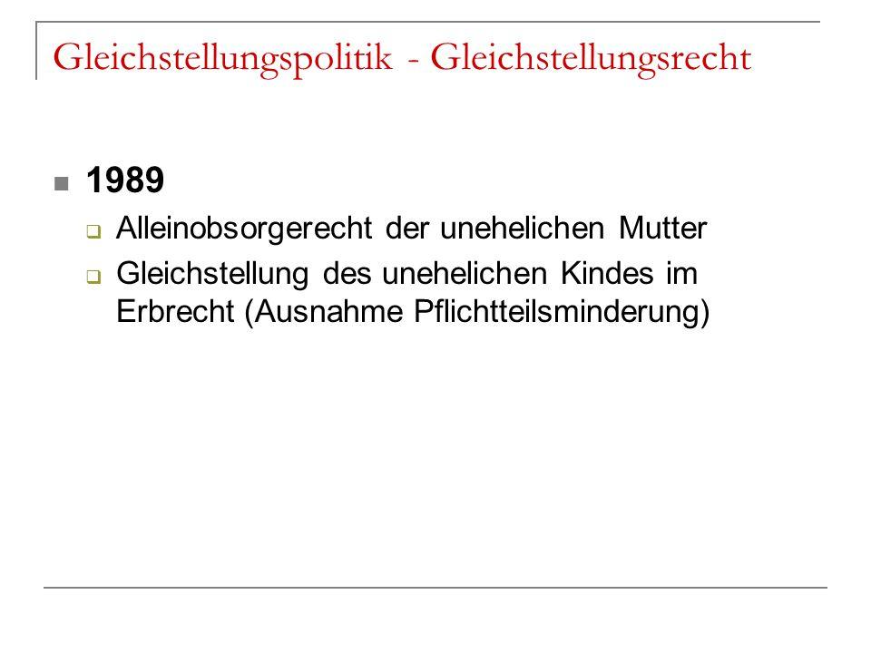 Gleichstellungspolitik - Gleichstellungsrecht 1989  Alleinobsorgerecht der unehelichen Mutter  Gleichstellung des unehelichen Kindes im Erbrecht (Au