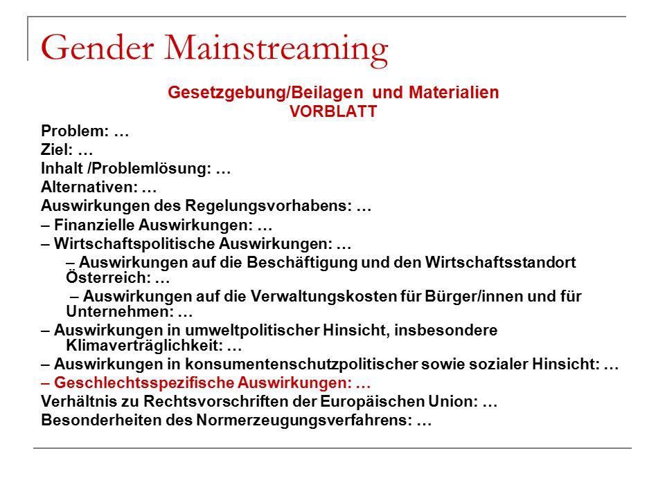 Gender Mainstreaming Gesetzgebung/Beilagen und Materialien VORBLATT Problem: … Ziel: … Inhalt /Problemlösung: … Alternativen: … Auswirkungen des Regel