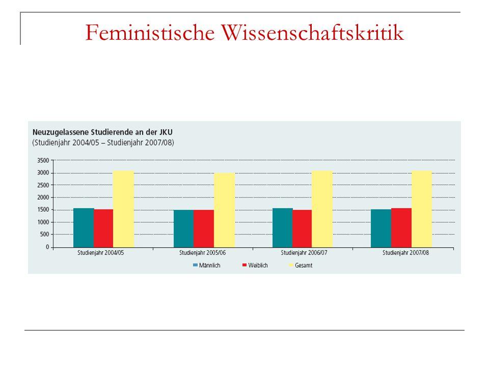 Gender Mainstreaming Es hat sich in den letzten 10 Jahren sicherlich einiges verändert, aber viele Vorschriften, Regelungen, etc.