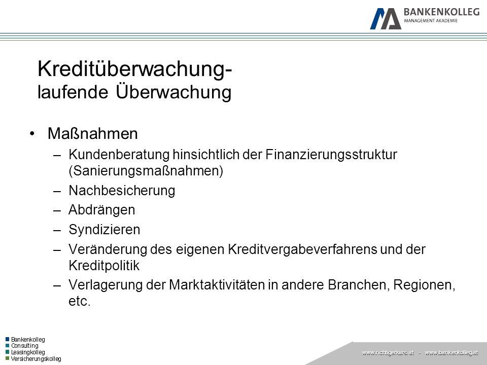 www.richtigerkurs. at www.richtigerkurs. at - www.bankenkolleg.at Kreditüberwachung- laufende Überwachung Maßnahmen –Kundenberatung hinsichtlich der F
