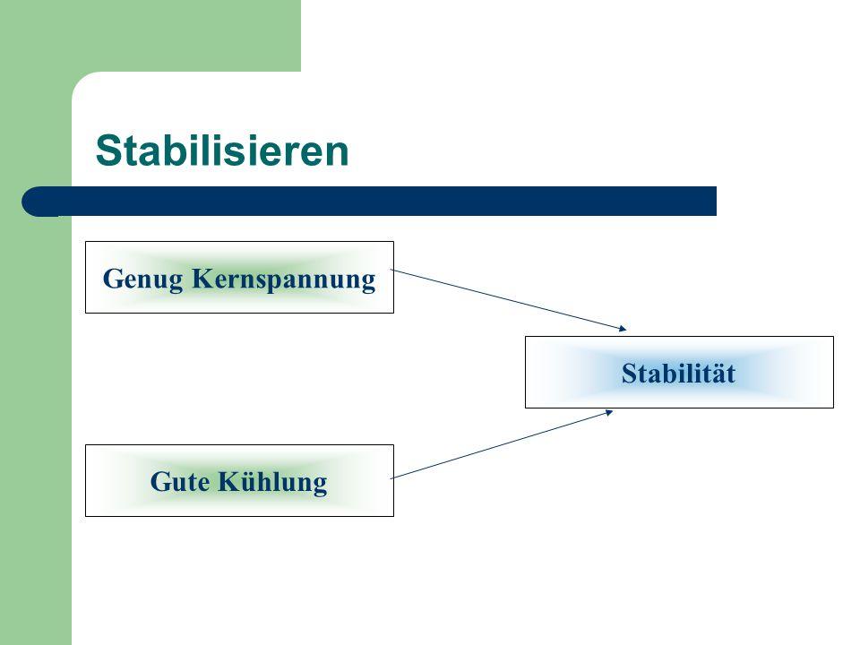 Stabilisieren Genug Kernspannung Gute Kühlung Stabilität