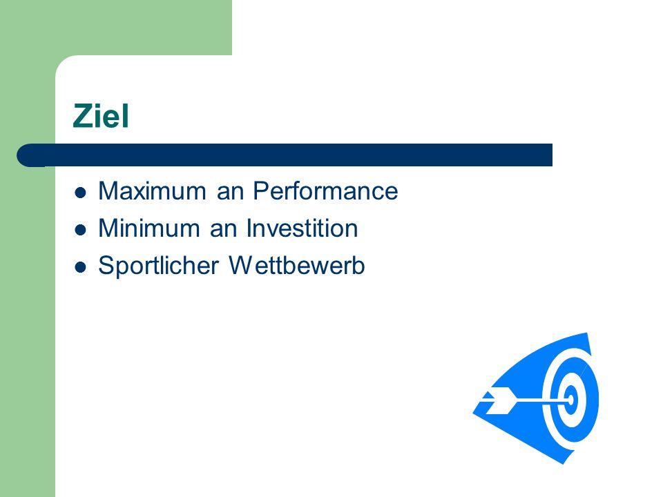 Ziel Maximum an Performance Minimum an Investition Sportlicher Wettbewerb