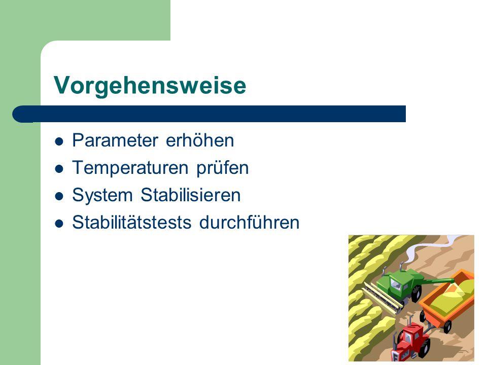 Stabilisieren *Kernspannung erhöhen *Kühlung verbessern