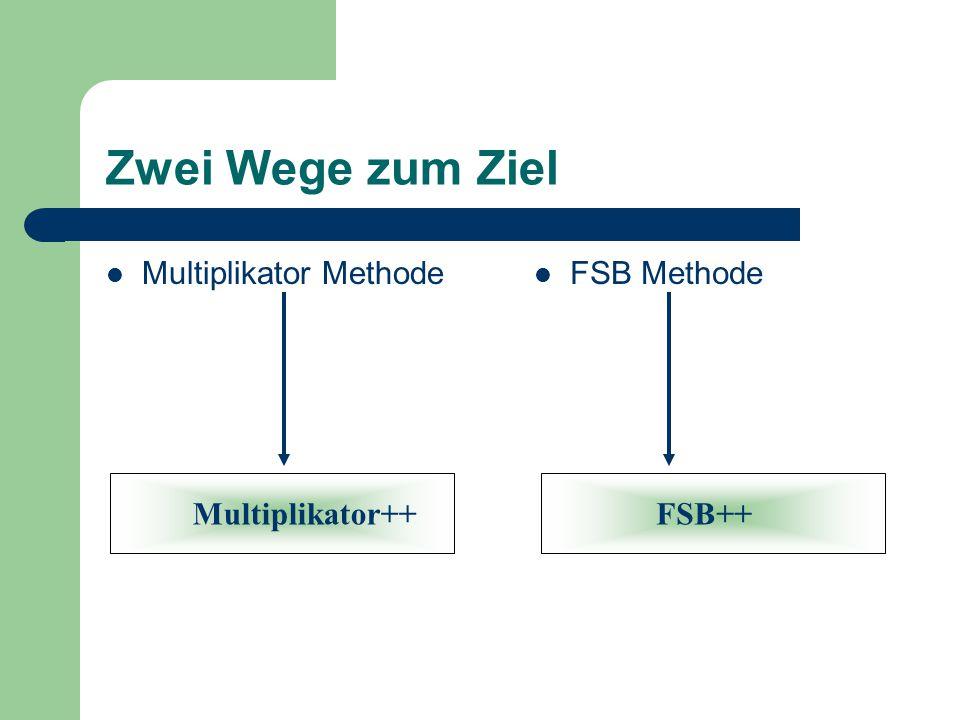 Zwei Wege zum Ziel Multiplikator Methode FSB Methode Multiplikator++FSB++